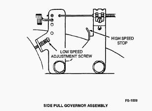 Onan P220G Carburetor