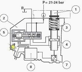 Massey Ferguson 6614, 6615 tractor electrohydraulic