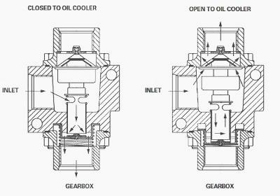 Massey Ferguson 8270 tractor Powershift Gearbox