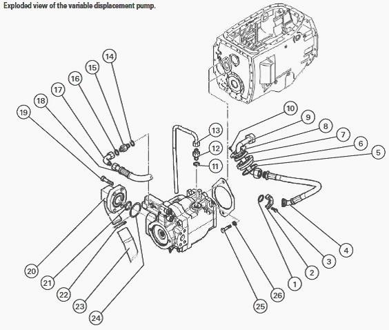 Massey Ferguson 8730, 8737 hydraulic system
