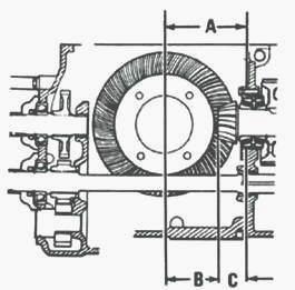 Case 585, 885 Tractor Range transmission