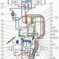 Massey Ferguson 35 Wiring Diagram Electric Window 7485, 7480 Closed Centre Hydraulic System Principle