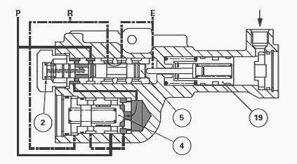 Massey Ferguson tractor clutch control valve of heavy duty