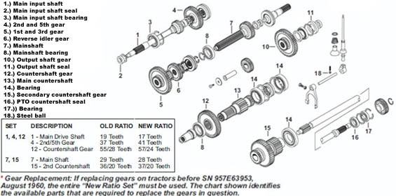 Ford 4000 Tractor Transmission Diagram For, Ford, Free