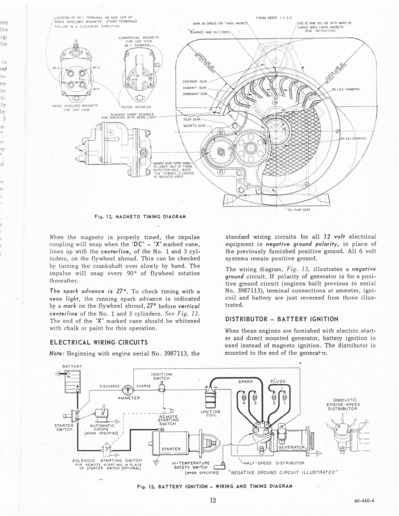 Wisconsin Vh4d Firing Order : wisconsin, firing, order, Wisconsin, Magneto, Timing, Yesterday's, Tractors