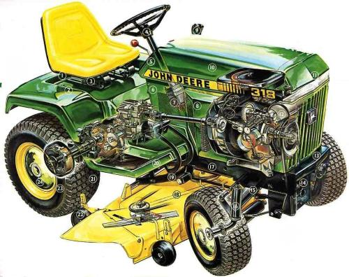 small resolution of john deere 318 overview