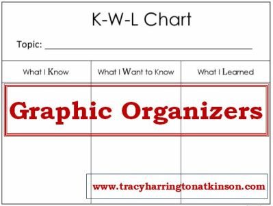 Using graphic organizers aids in learning.