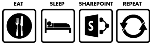 Eat Sleep SharePoint Repeat