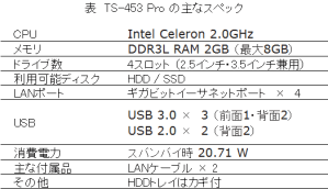 specification-of-ts453pro