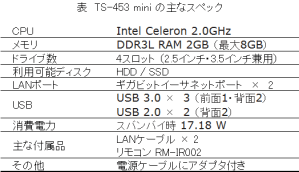 specification-of-ts453mini