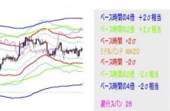 BBF_indicator
