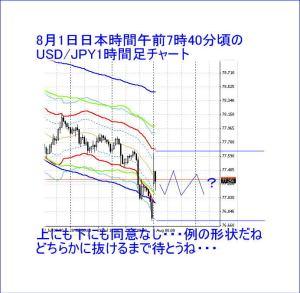 ドル円20110801
