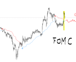FOMC---GDP