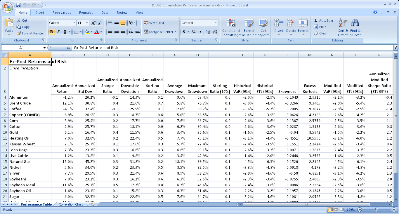 Write to excel file in r / Bitcoin mining how to get paid