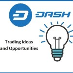 Dash Trading Ideas and Trading Opportunities
