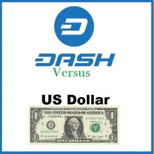 dash versus Usd Price Chart