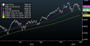 DAX EQUITY INDEX