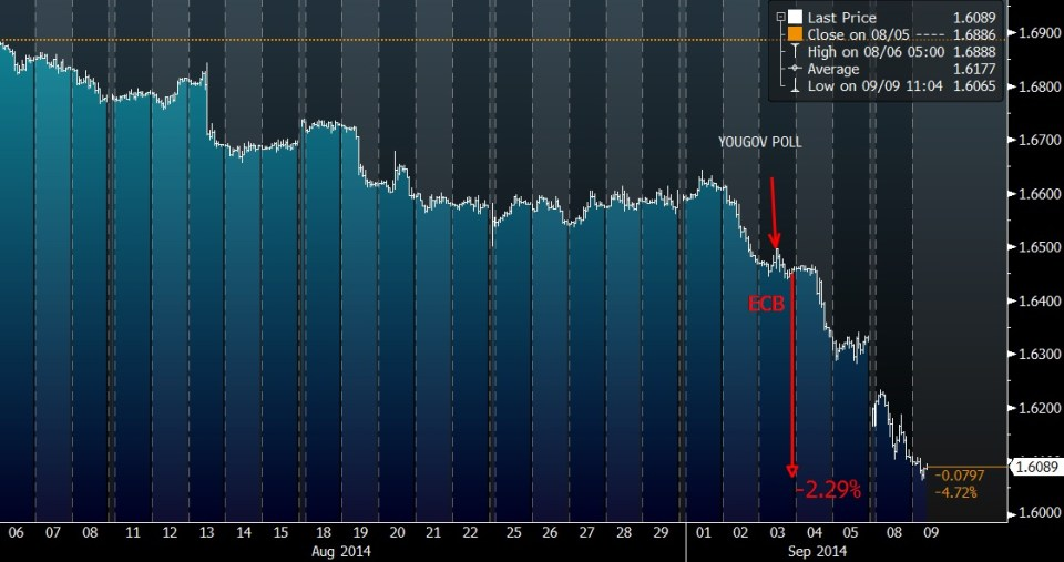 GBP 30 DAY
