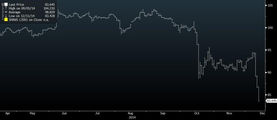 GREECE EUR BOND