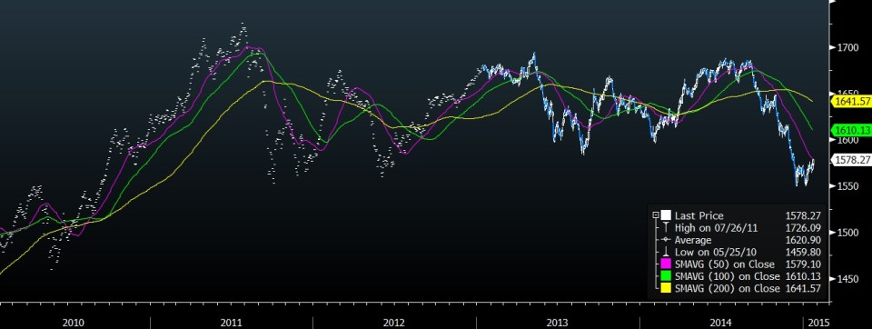 MSCI EM FX INDEX