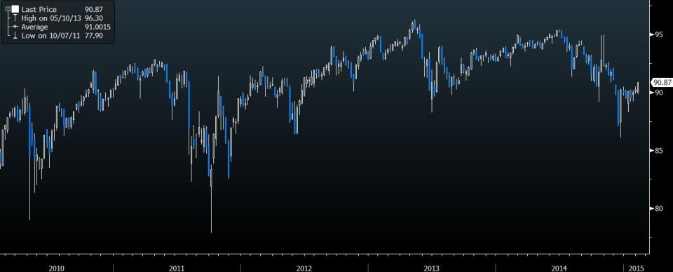 iShares iBoxx USD High Yield Corporate Bond ETF