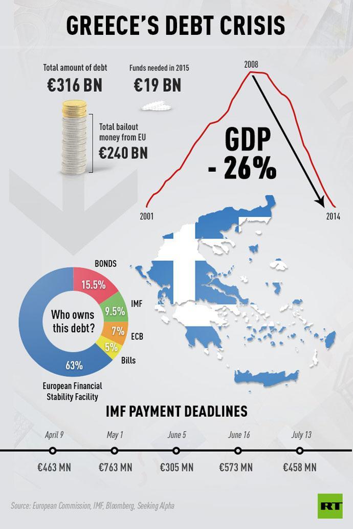 GREECE DEADLINE