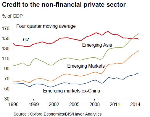 debt of em asia