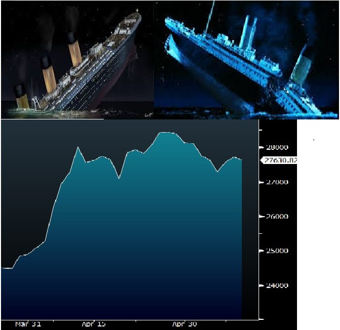 titanic up and down