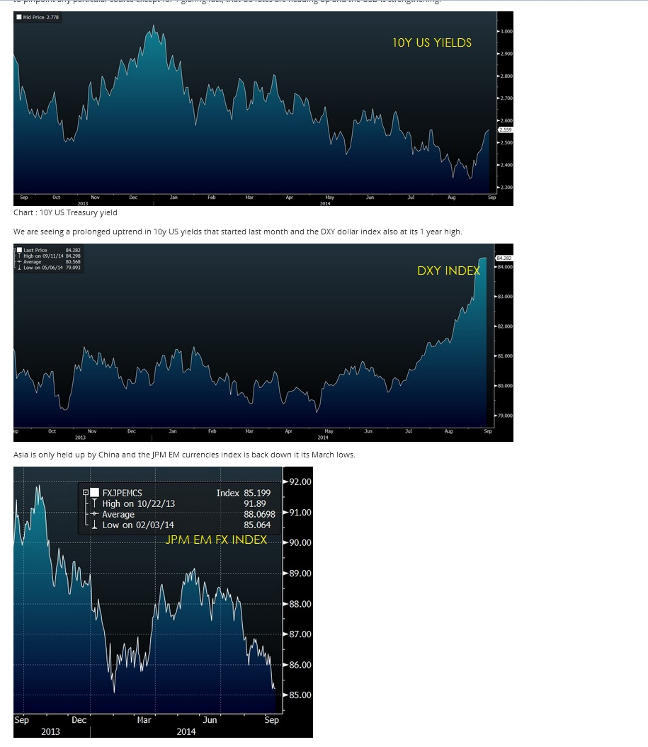 Fx Thoughts : And A Year Ago 1