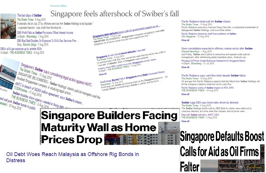 Bargain Hunting Through Schizophrenic Highs and Lows in SGD Bonds