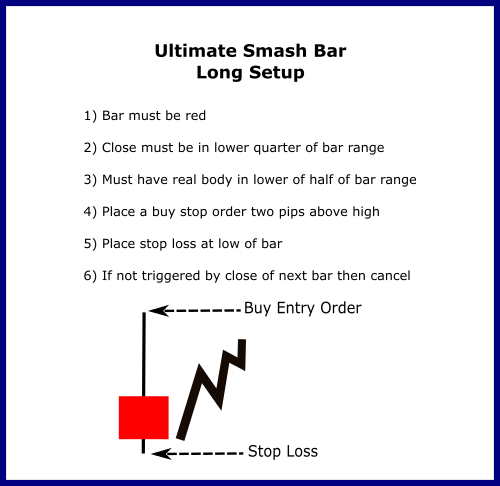 Ultimate Smash Bar Long Setup