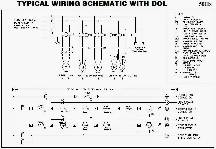 Motor Control Circuits  Trade of Electrician  Electrical Instrumentation