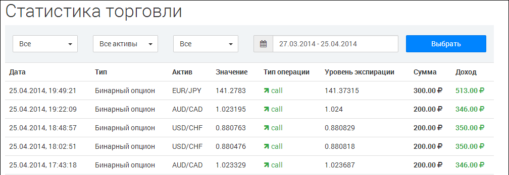 Megélni day trade-ből