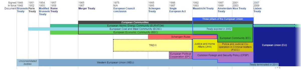 map of the European Treaties