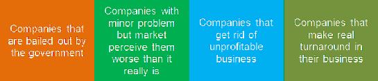 turnaround companies