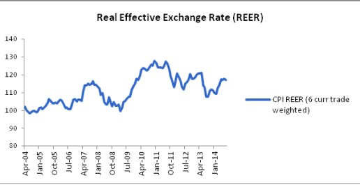 currency_valuation