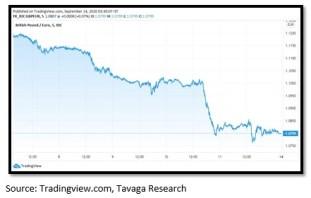 British Pound/EUR