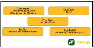Stove Kraft IPO Details