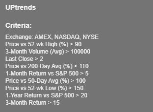 swing trading stocks scanner criteria