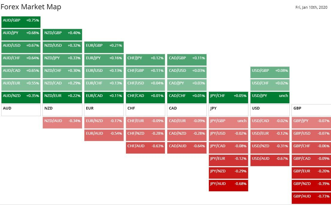 barcharts forex heat map example