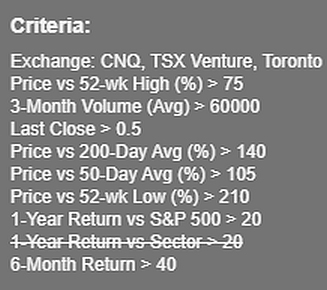 Canadian swing trading stock scan for high momentum stocks in uptrends
