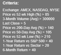 US swing trade scanner criteria