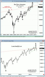 Dow double stacked update
