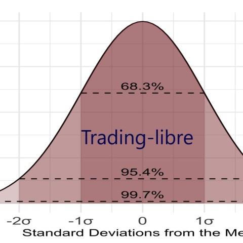 Comment trader avec les probabilités en bourse ? (utilisation de Python)
