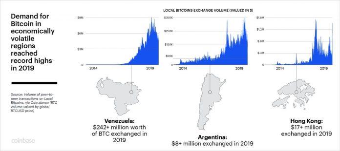 Francie, [Zprávy] Bitcoin poráží akcie – Dluh Spojených států přepočítán na BTC – Francie učí studenty o kryptoměnách, TRADING11