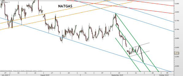 natgas2