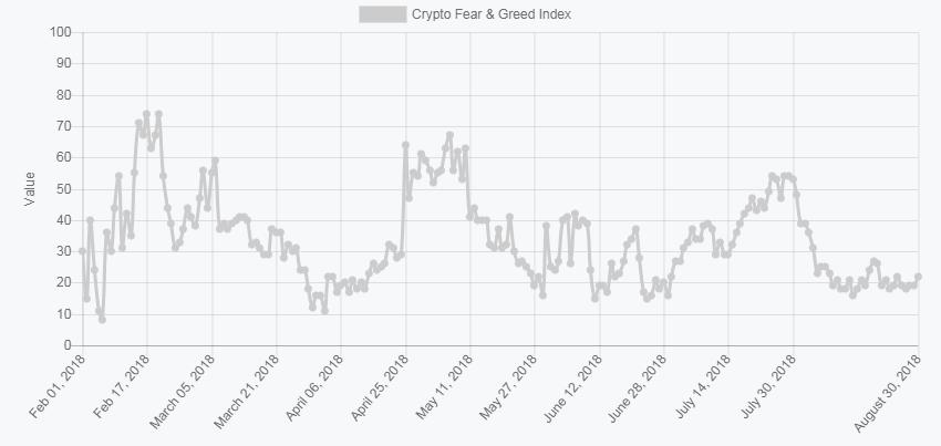 How to Read Crypto Charts