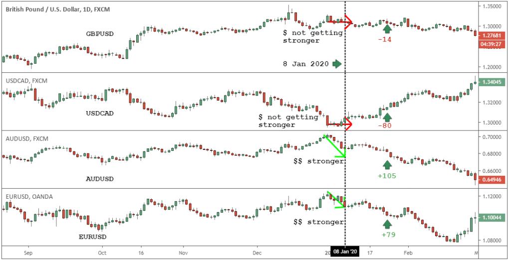 forex basket trading ea