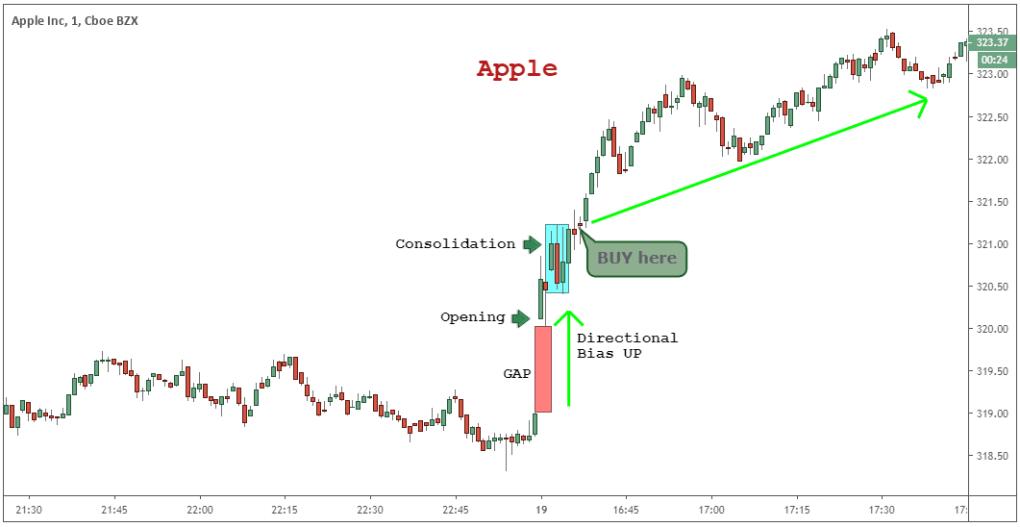 single stocks vs mutual funds