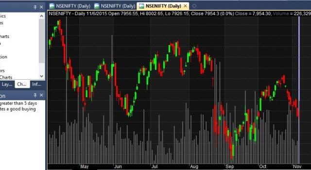 Ami_Bar_Chart